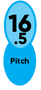 16.5 Pitch Enertia ECO XP
