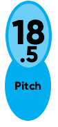 18.5 Pitch Enertia ECO XP