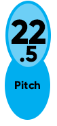 22.5 Pitch Enertia ECO XP