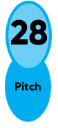 28 Pitch Maximus