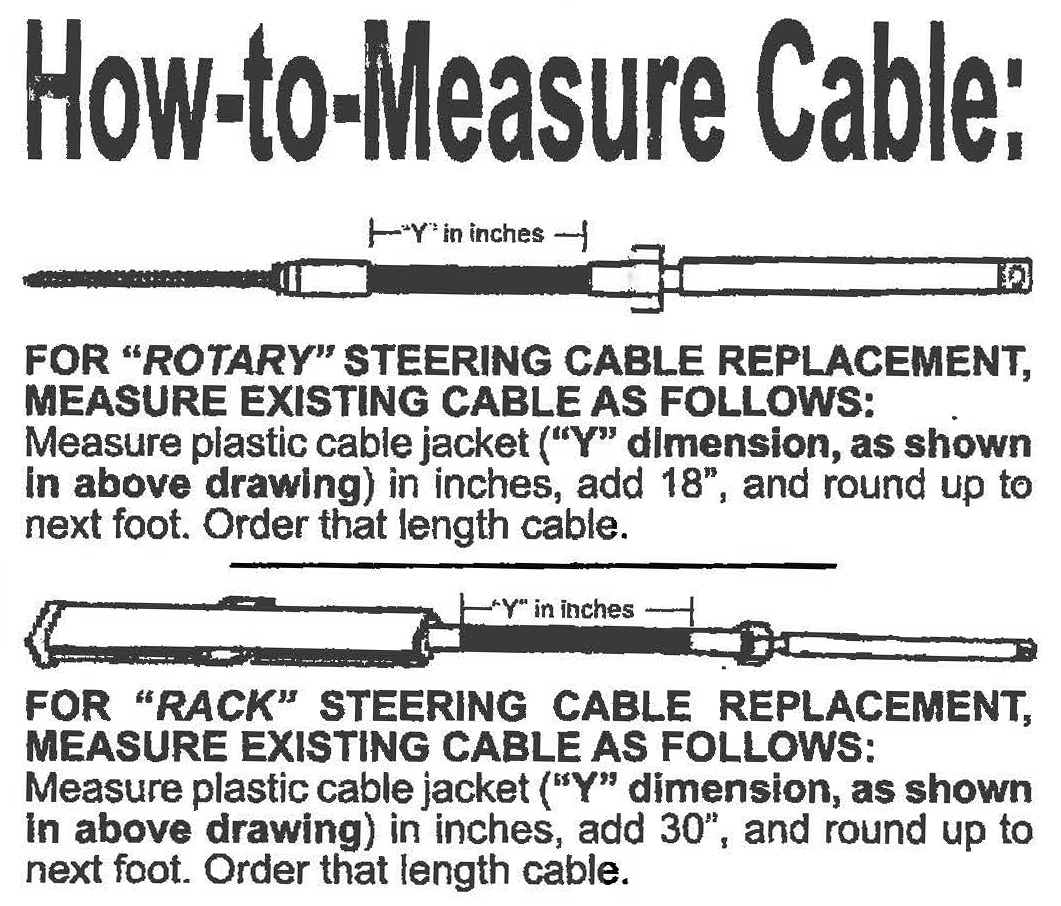 How to Measure Cable