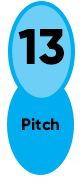 13 Pitch Mirage Plus