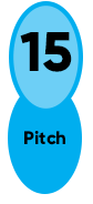 15 Pitch Mirage Plus