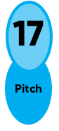 17 Pitch Mirage Plus