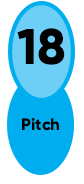 18 Pitch Mirage Plus