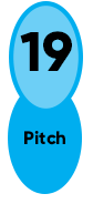 19 Pitch Mirage Plus