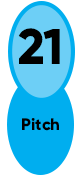 21 Pitch Mirage Plus
