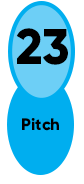 23 Pitch Mirage Plus