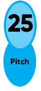 25 Pitch Mirage Plus