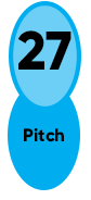 27 Pitch Mirage Plus